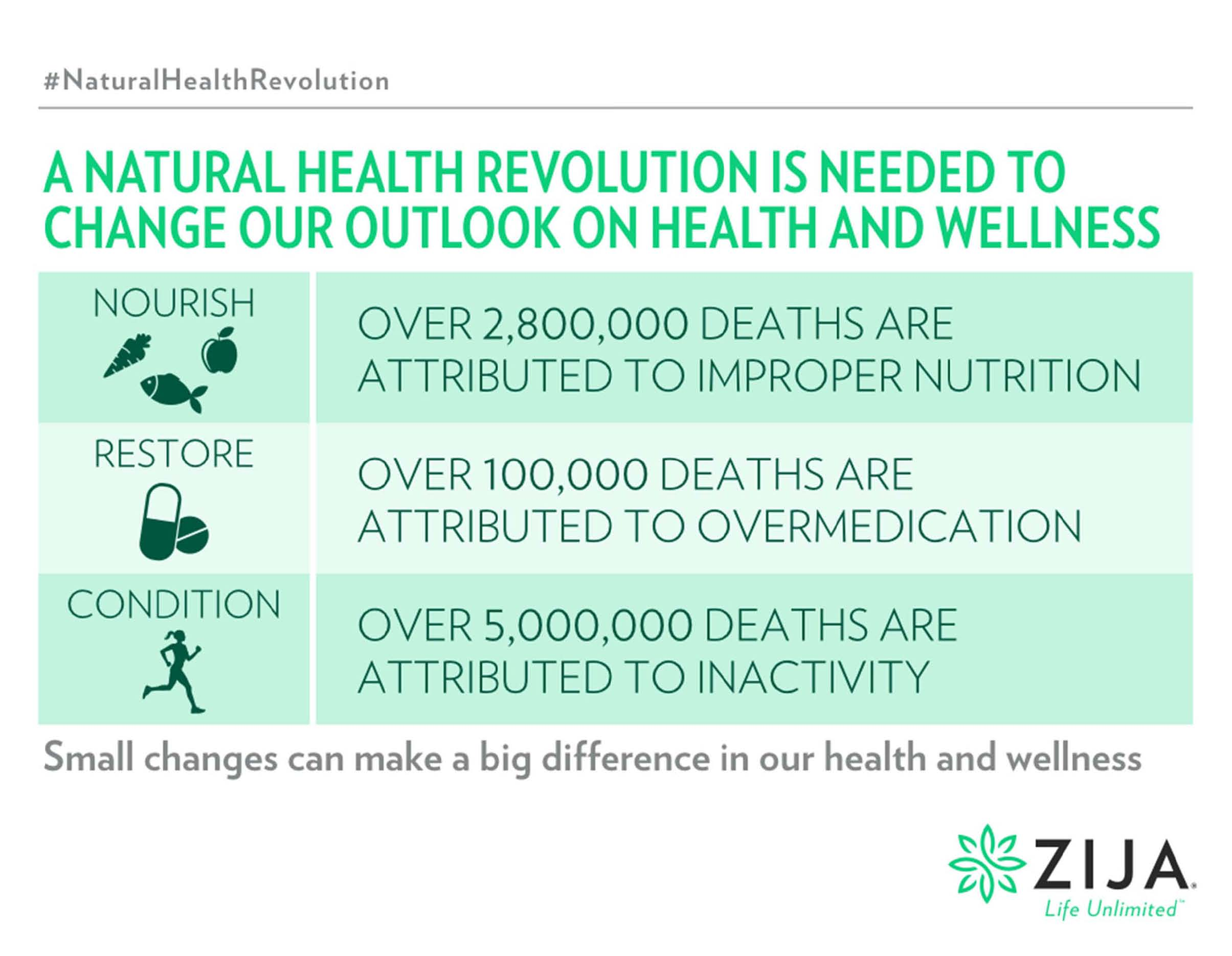Natural Health Revolution